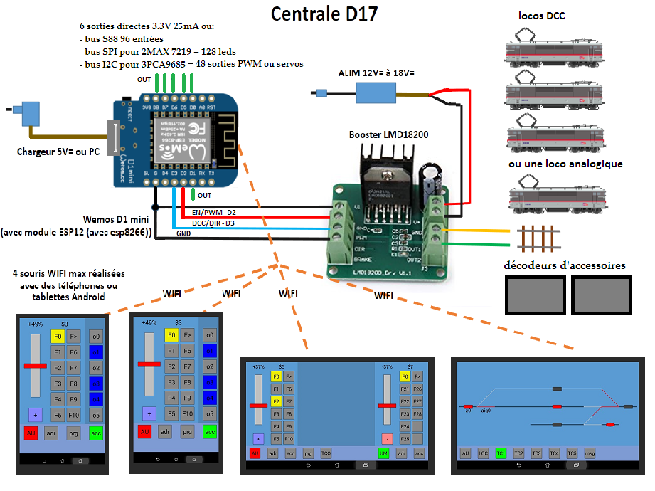 D17/D18: DIY DCC/analog WIFI command station and ACC decoder - Model